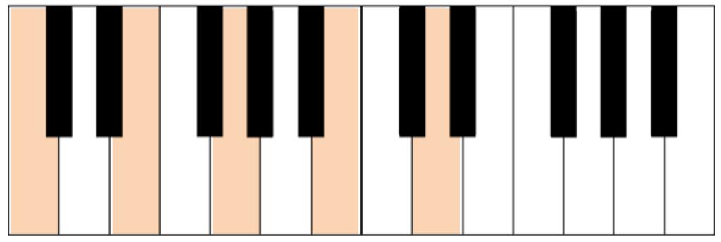 acorde C7M(9) teclado