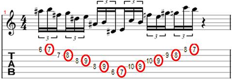 aproximacao cromatica sobre o acorde de em7
