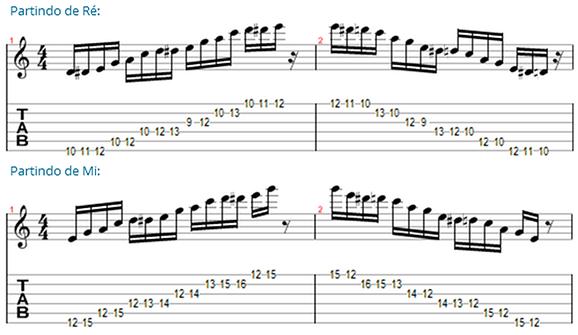 blue note na escala blues