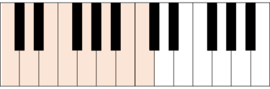 c maior teclado
