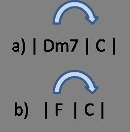 cadencia plagal