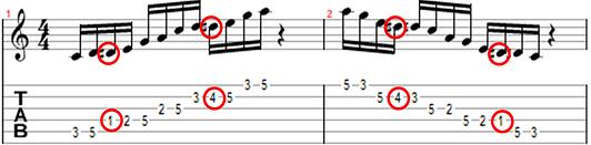 escala blues