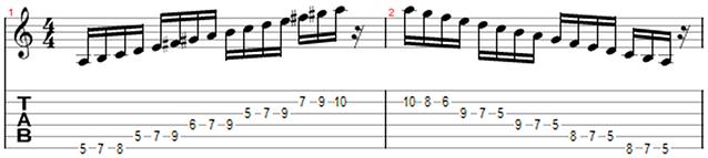 escala menor melodica classica