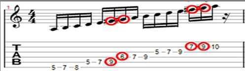 escala menor melodica graus