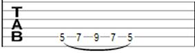 ligados tablatura