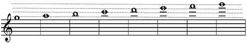linhas suplementares partitura