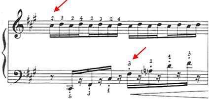 numeracao partitura