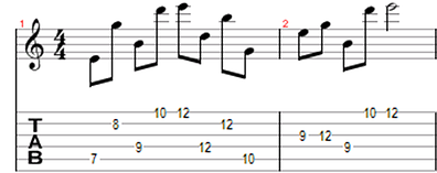 octave displacement em7