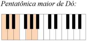 pentatonica c maior teclado