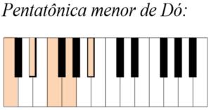 pentatonica c menor teclado