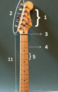 parte do instrumento