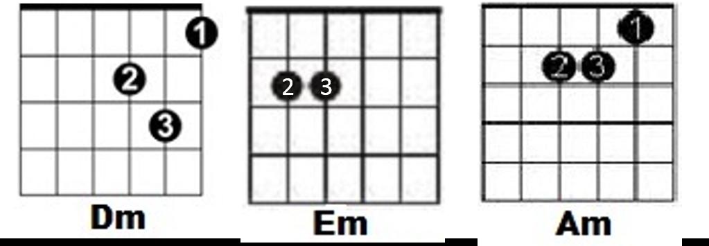 acordes de guitarra menores