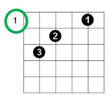 casa do violão numeração