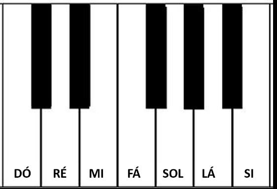 notas de teclado
