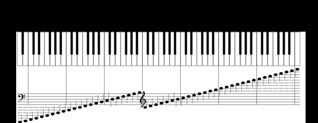claves fa sol piano
