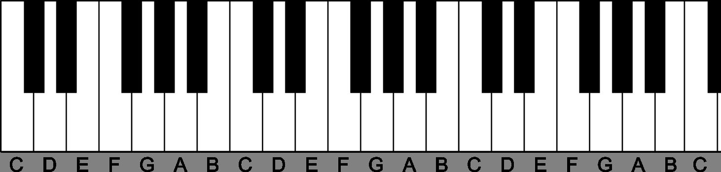 teclado frequencias