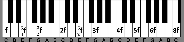teclado4
