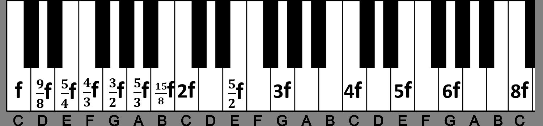 teclado5